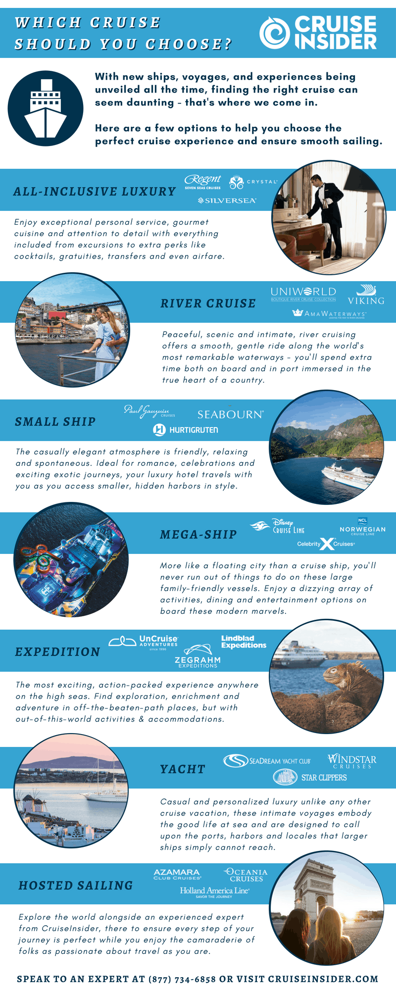 Flyer of  which-cruise-to-choose