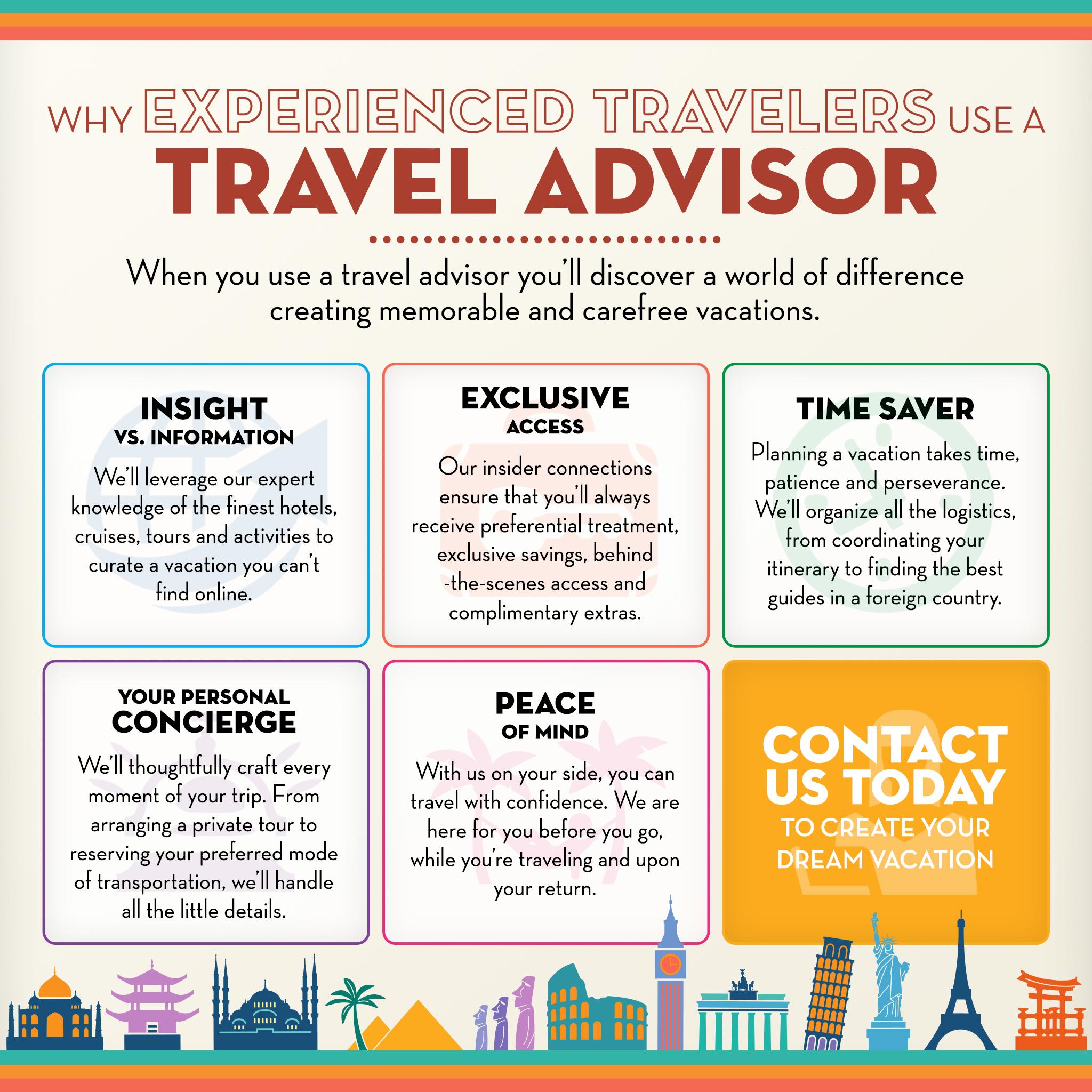 TravelAdvisorInfographic